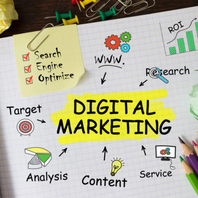 Digital marketing agency in Calicut